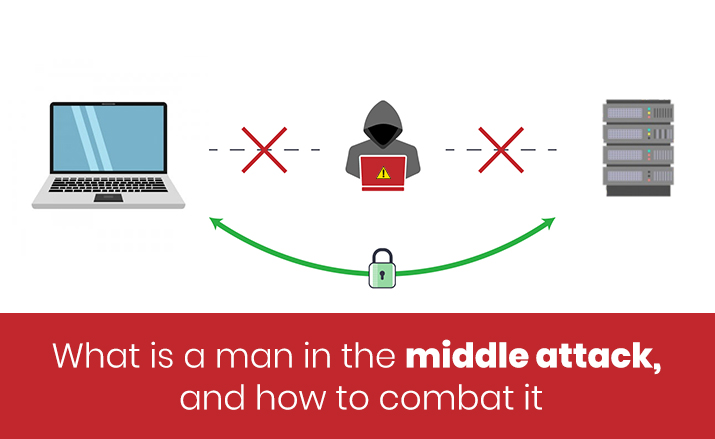 What is a man in the middle attack, and how to combat it